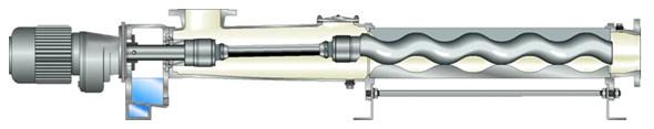Схема устройства винтового насоса