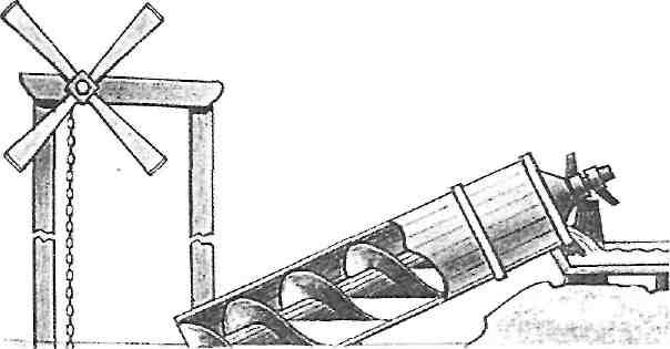 Скважинный винтовой насос работает по принципу «архимедова винта», использовавшегося для подъема воды из водоемов ещё до нашей эры