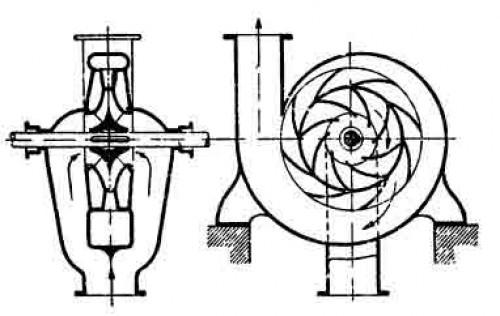 Схема центробежного насоса для воды с двухсторонним входом