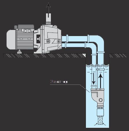 Схема установки насоса с выносным эжектором