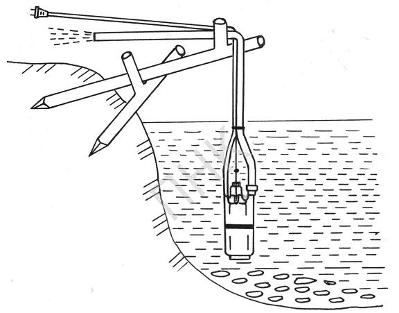 Максимальную производительность агрегат выдает при перекачивании воды из открытых источников или наземных емкостей