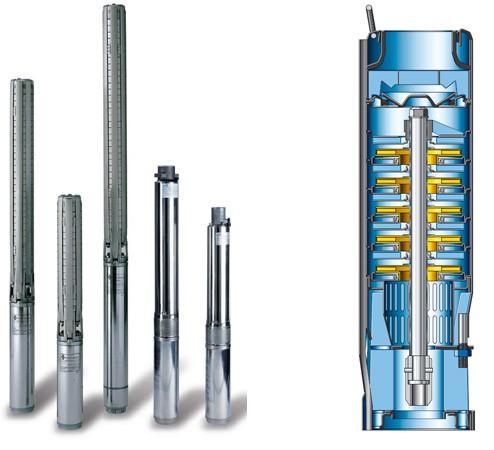 На фото показаны разные виды погружных центробежных насосов и схема их устройства
