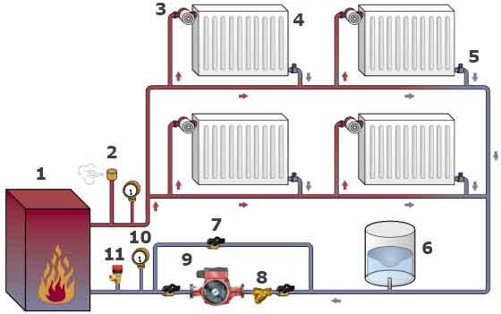 Схема монтажа в систему