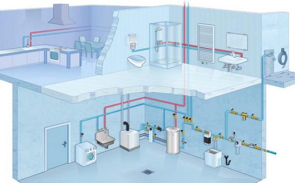 Схема водоснабжения дома с указанием всех водоразборных устройств