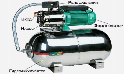 Устройство насосной станции с поверхностным насосом