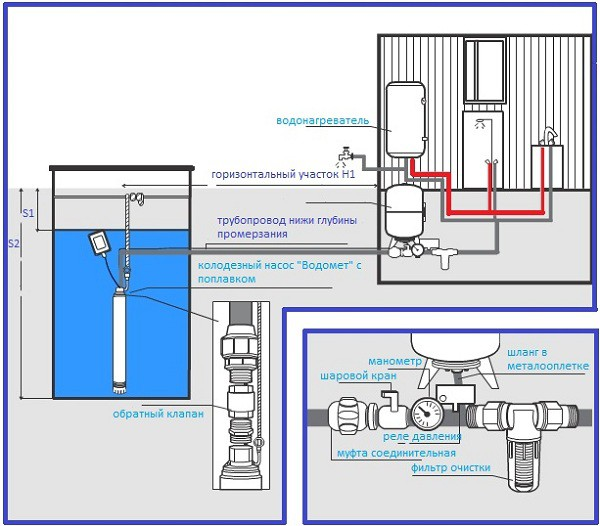 Схема водоснабжения с погружным насосом