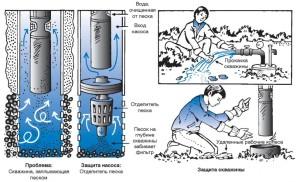 На сегодняшний день имеется огромное количество шлангов предназначенных для перекачивания воды.