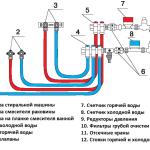 Коллекторная схема подключения воды
