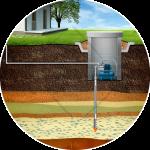 Схема подачи воды из абиссинской скважины