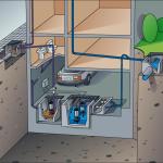 Напорные автономные системы канализации: подача стоков в канализационный трубопровод насосами