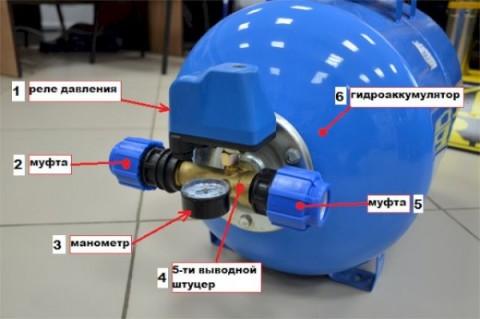 Гидроаккумулятор с реле давления и манометром