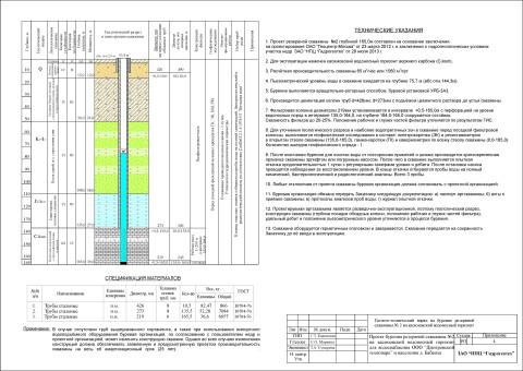 Проектная документация на резервную скважину