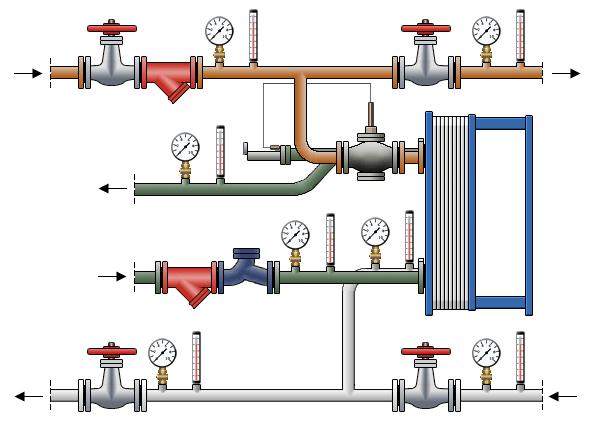 Установка регуляторов температур на теплообменнике