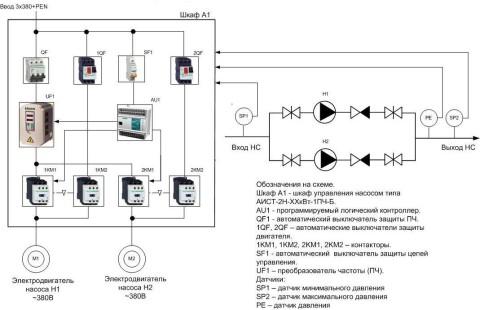 Схема водоснабжения с частотным преобразователем