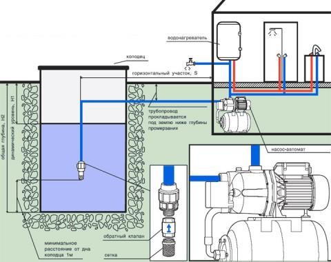 Система с гидроаккумулятором, водонагревателем и обратным клапаном с сетчатым фильтром