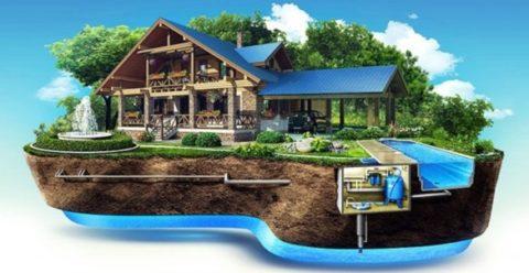 Устройство централизованного водоснабжения