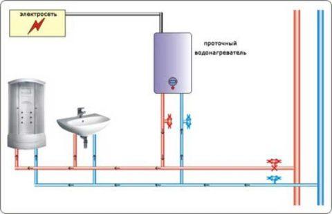 Автономное горячее водоснабжение: давление равно давлению в системе ХВС