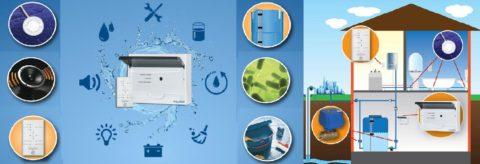 Функции системы умного водоснабжения