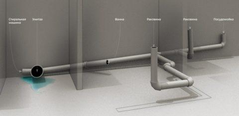 Канализационная гребенка: унитаз подключается диаметром 110 мм, прочие приборы — диаметром 50 мм