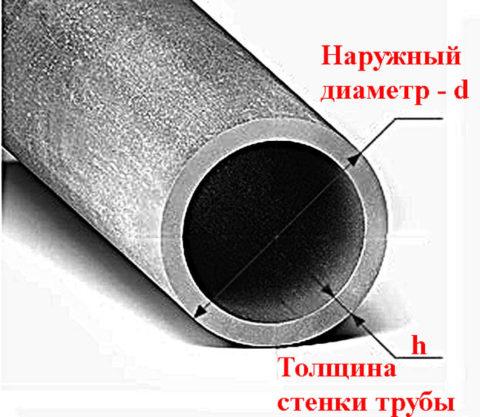 Наружный диаметр отличается от внутреннего на удвоенную толщину стенки трубы