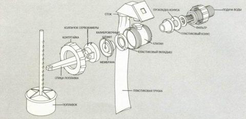 Пластиковый клапан бачка с боковой подводкой