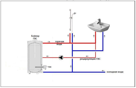 Схема для бойлера с патрубком для подключения контура с рециркуляцией