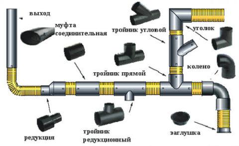 Схема монтажа пластикового водопровода
