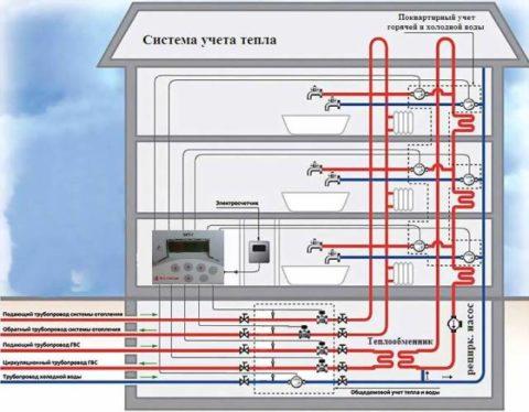 Система горячего водоснабжения с рециркуляцией