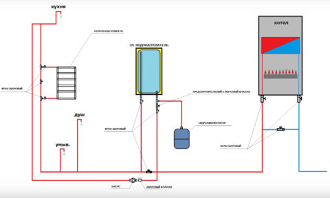 Система ГВС с рециркуляцией: мгновенная подача горячей вода и теплый полотенцесушитель