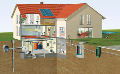 Система водоснабжения и канализации загородного дома