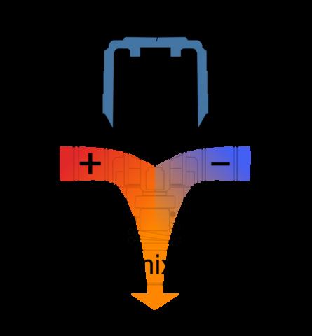 Трехходовой смеситель-термостат способен обеспечить постоянную температуру воды на выходе при любых температурах на входе