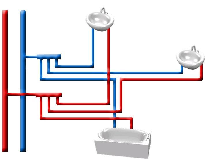Схема лучевой разводки водоснабжения