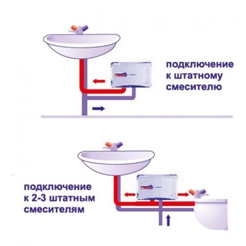 Подключение напорного (In-Line) проточного водонагревателя