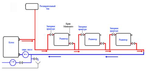Самая надежная схема водяного отопления — однотрубная ленинградка