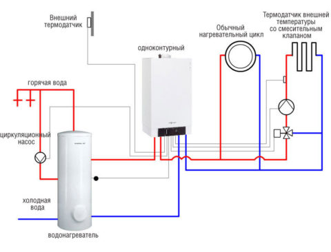 Схема с бойлером, имеющим вывод для подключения циркуляционного водопровода ГВС