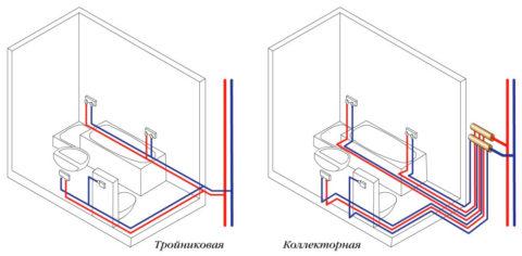 Тройниковая и коллекторная внутриквартирные разводки водоснабжения