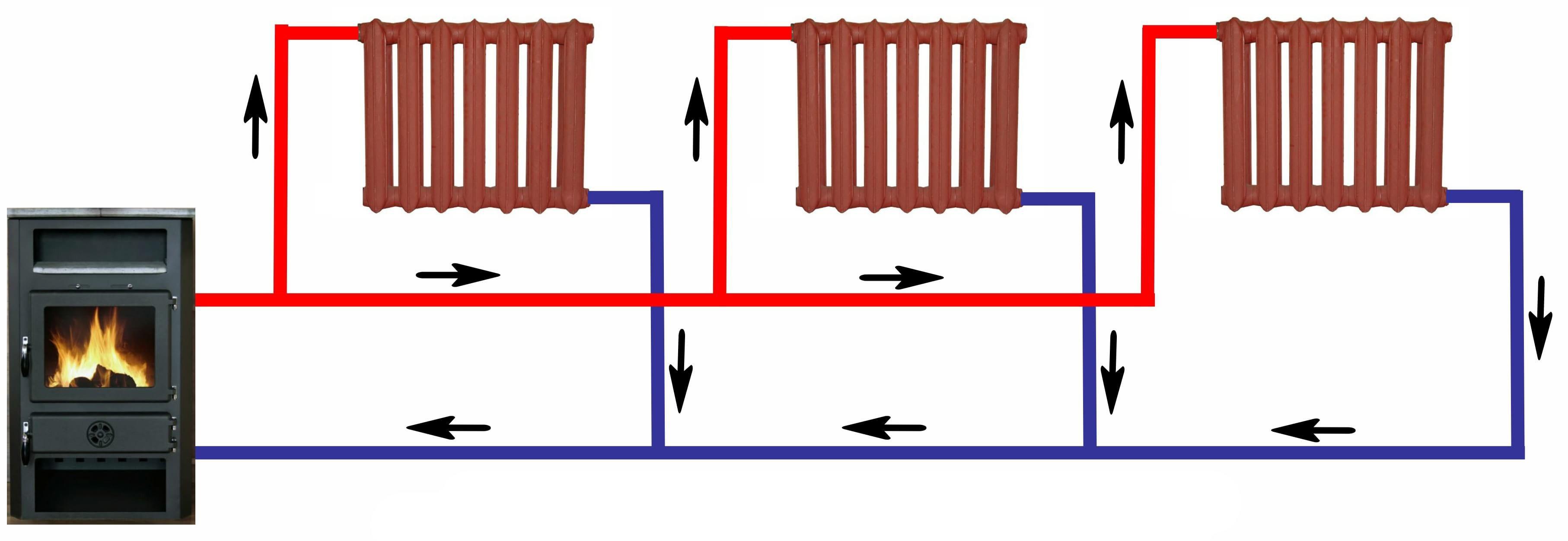 Как сделать арку в коридоре в квартире
