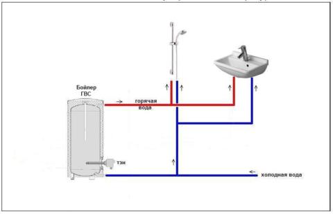 Тупиковая система горячего водоснабжения