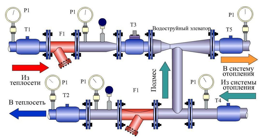Схема элеватора для отопления многоквартирного дома