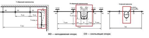 Устройство температурных компенсаторов на полипропиленовых трубопроводах