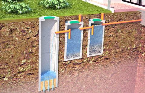 Энергонезависимое очистное сооружение — септик