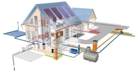 Отопление - канализация - водоснабжение: монтаж инженерных систем в частном доме