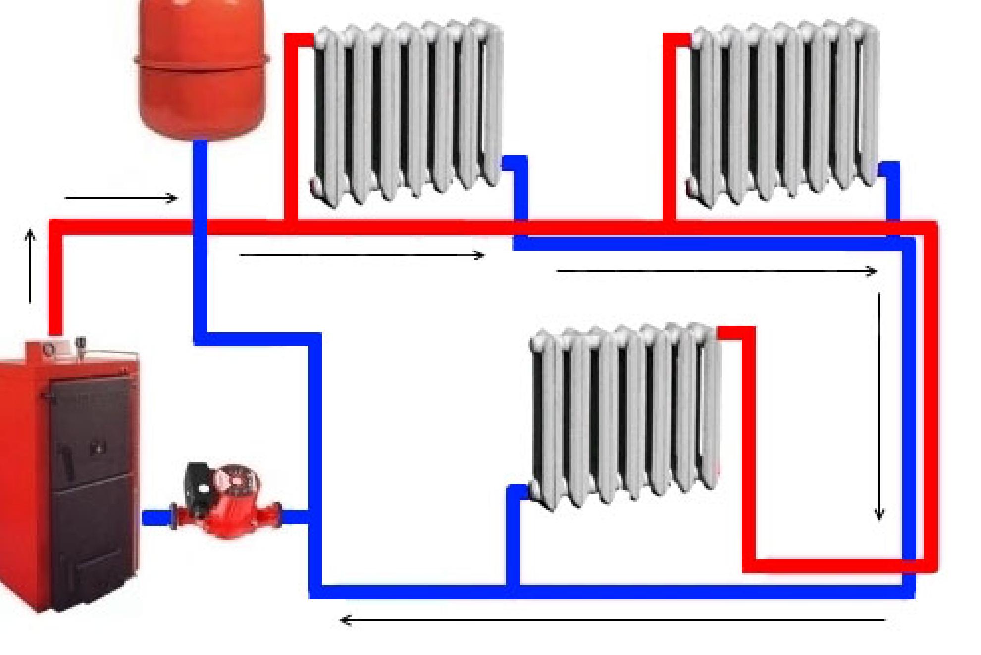 Система отопления схемы фото
