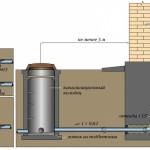 Схема расположения септика относительно стен дома