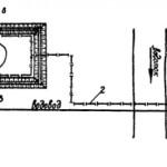 Оборотное водоснабжение карьера при производстве гидромеханизированных работ