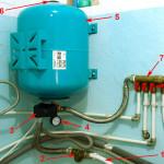 Горизонтальный гидробак «aquasystem», установленный в вертикальное положение