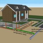 Схема централизованного водоотведения