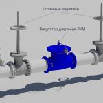 Узел установки предохранительной арматуры на наружный трубопровод