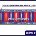 Очистка воды постоянными магнитами