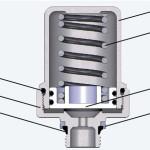 Схема устройства компенсатора